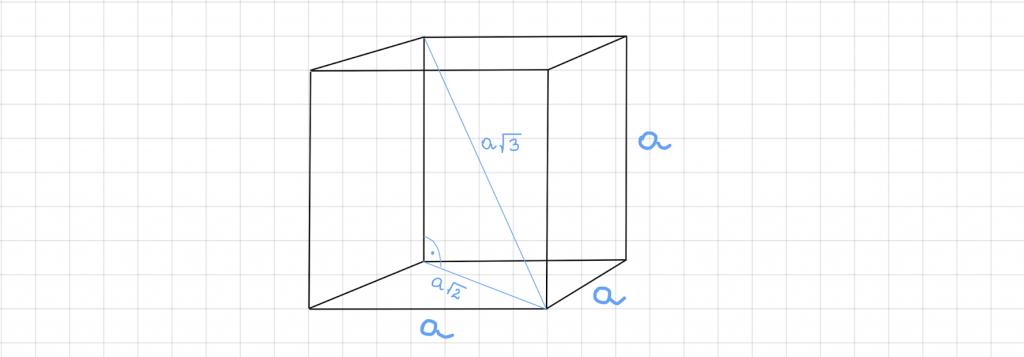 wzory matematyczne | karta wzorów | sześcian