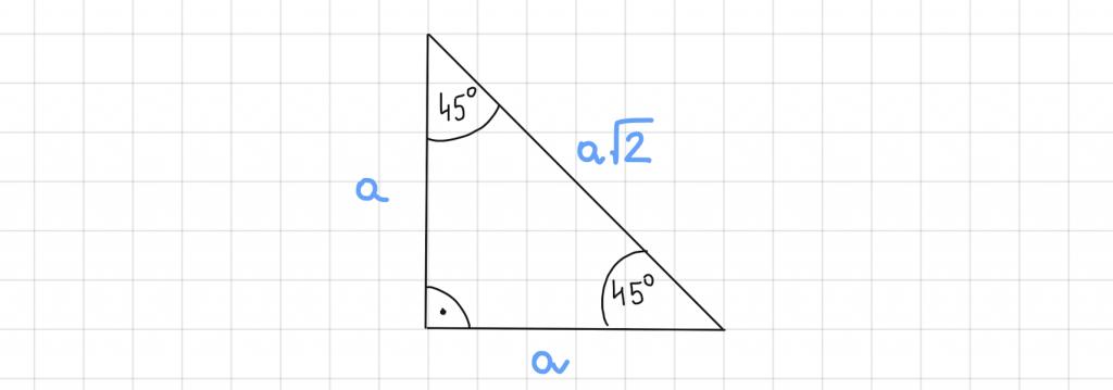 wzory matematyczne | karta wzorów | trójkąt równoramienny
