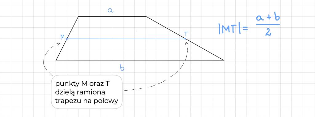 wzory matematyczne | karta wzorów | trapez